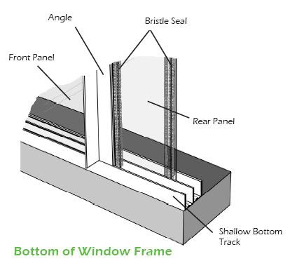 Easy fix double glazing kit